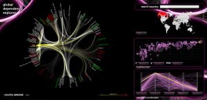 Infografica Dipendenza Nazioni