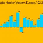 Vendite Monitor Q2 EU