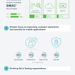 world_quality_report-2014_infographic_current-testing-qa-trends_750