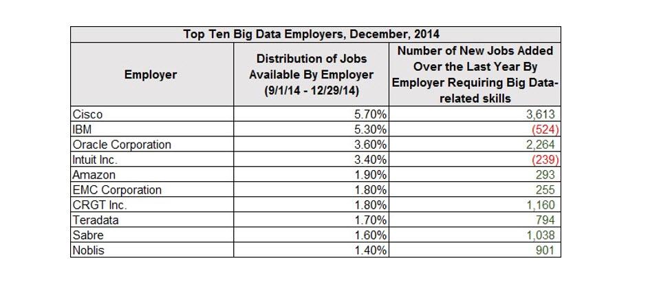 top-ten-employers2