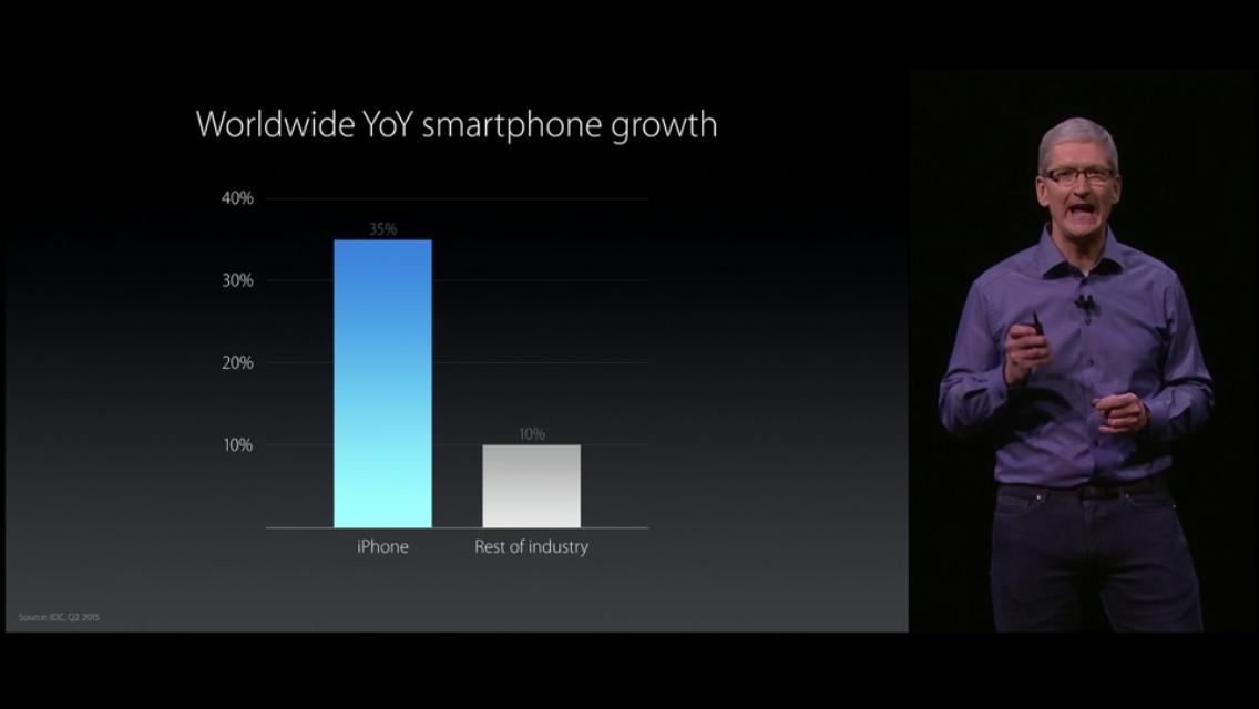 iphone 6 s apple event