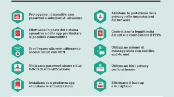 test sicurezza internet