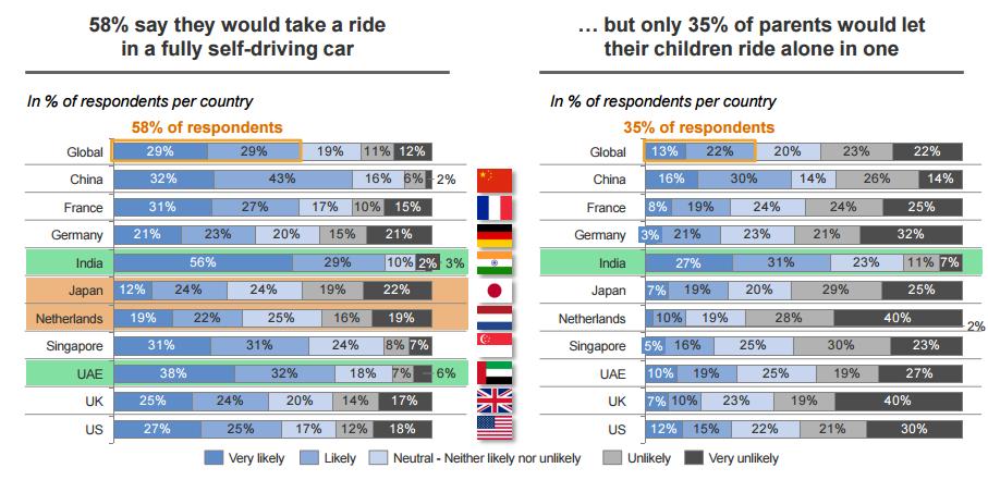 infografica_taxi_guida_da_solo