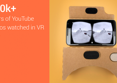 Google Cardboard video Youtube