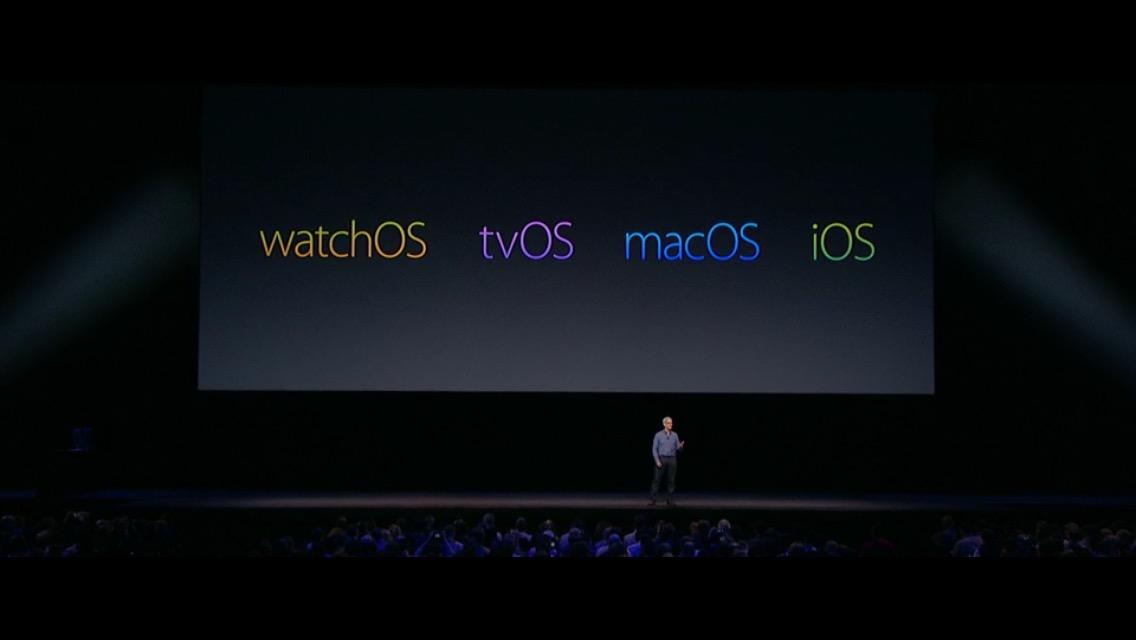 ioS 10 WWDC16