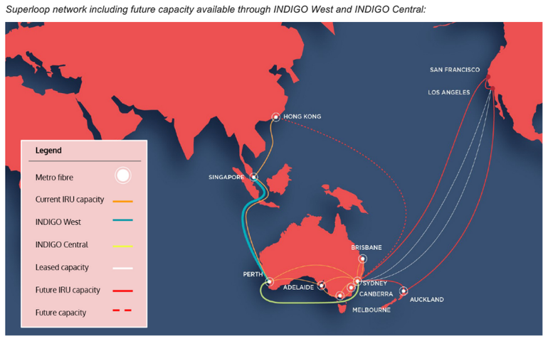 superloop subsea cable network