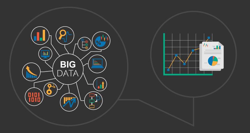 Come il B2B utilizza i dati per catturare i clienti