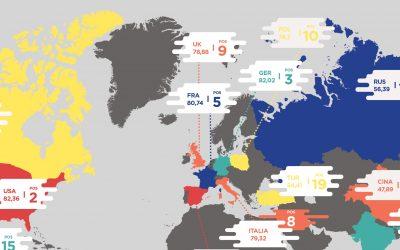 La Mappa del cloud – infografica