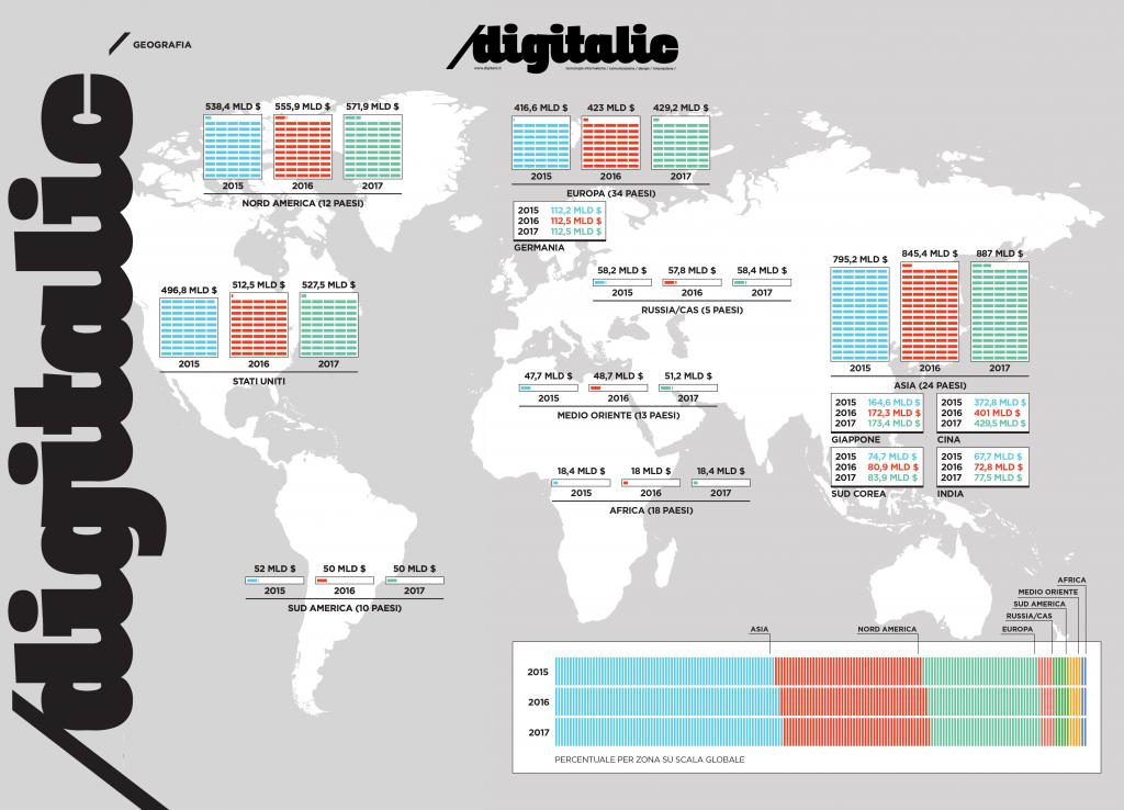 Mappa investimenti ricerca e sviluppo