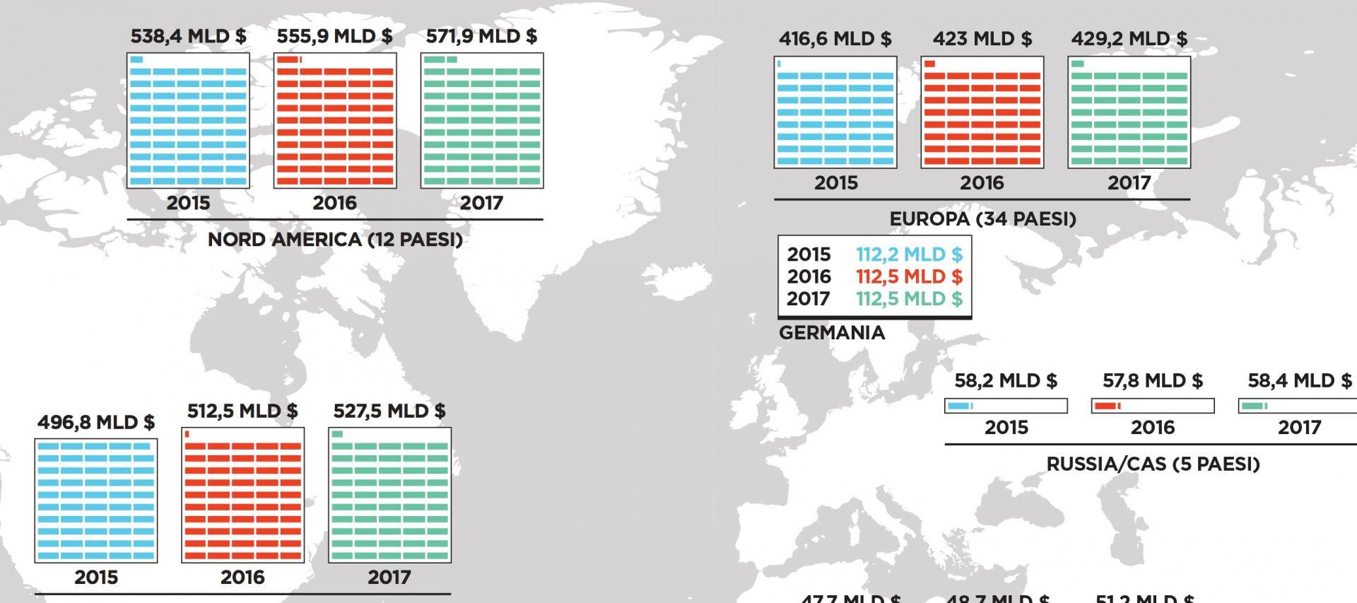 La mappa degli investimenti in ricerca e sviluppo
