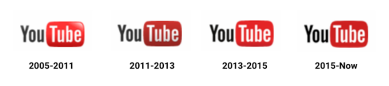 YouTube logo evolution 2007-2017