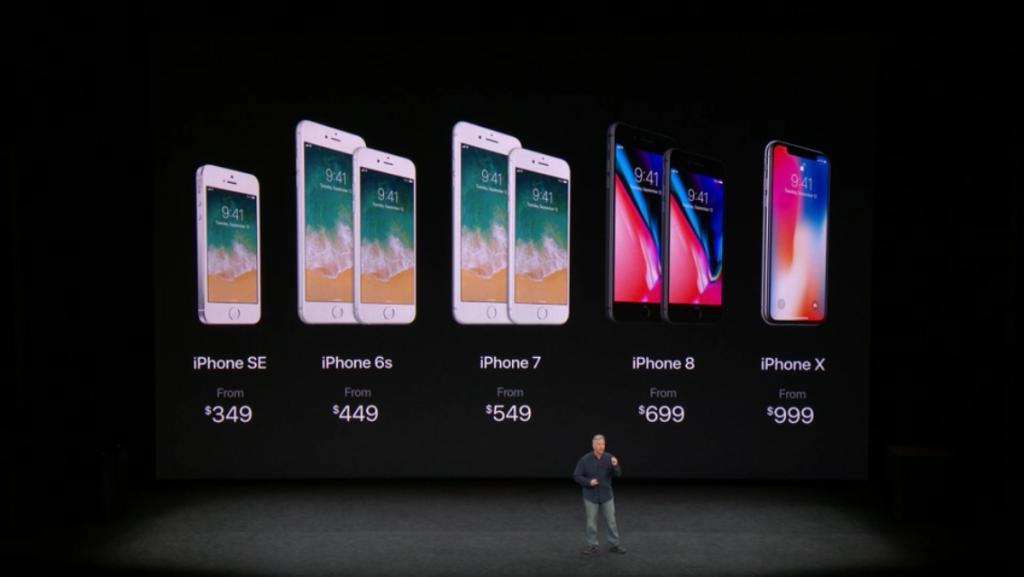 iPhone X, il prezzo