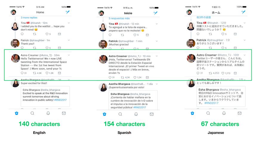 140 caratteri twitter 280 caratteri