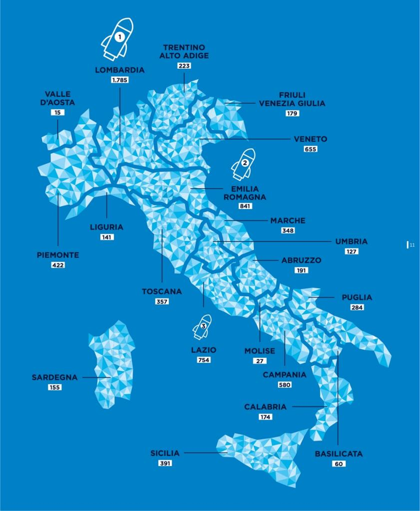 Startup in italia dati 2017 infografica