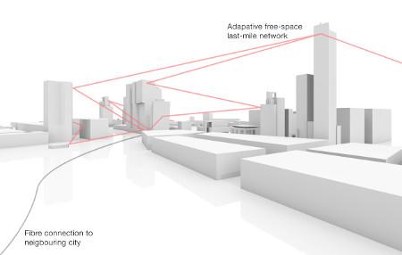 luce curva velocizzare wireless