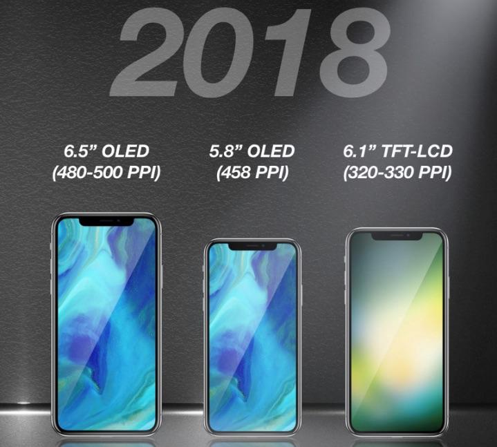 2 nuovi iphone a schermo intero 2018 rumors