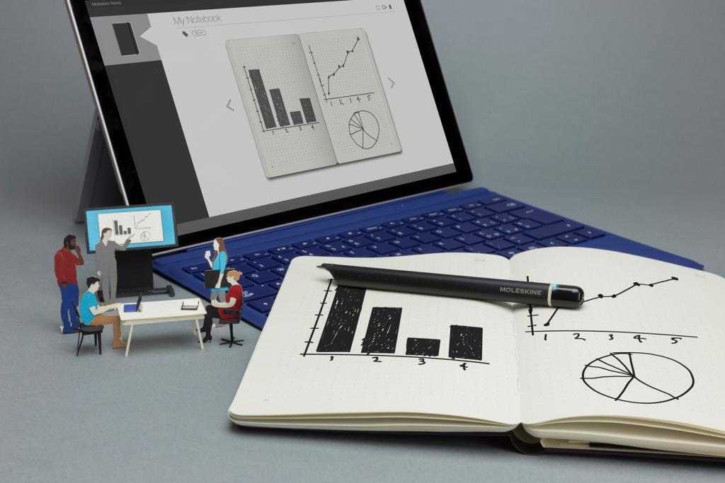Smart notebook Moleskine e Microsoft