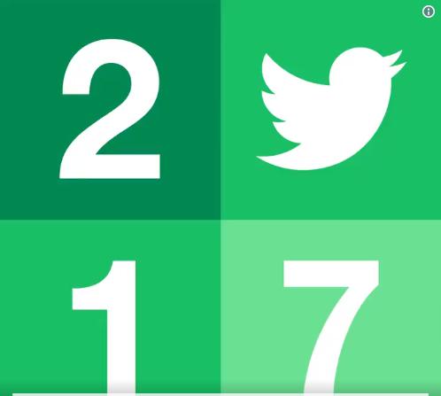 2017 su twitter le classifiche