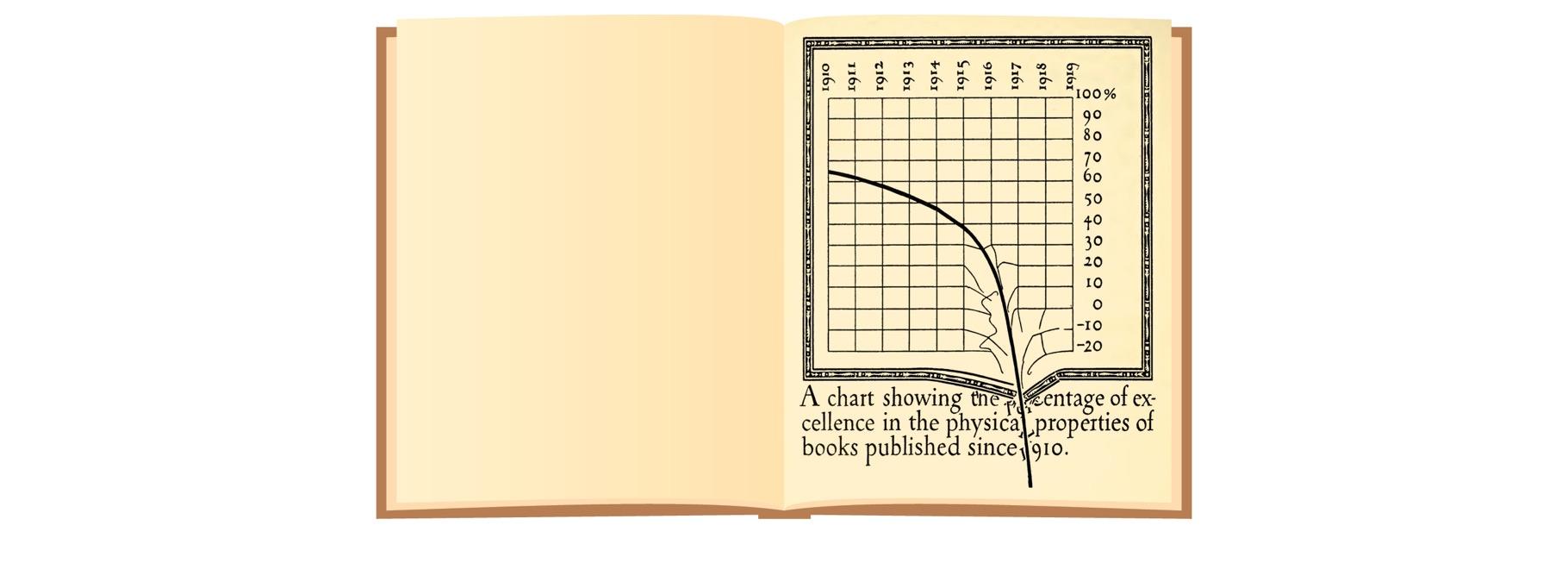 William Addison Dwiggins, l'inventore del graphic design