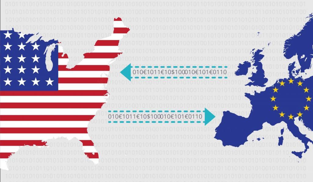 Privacy Shield trasferimento dati UE US