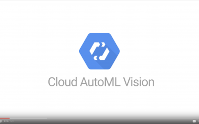 Google Cloud AutoML, l'intelligenza artificiale per tutte le aziende