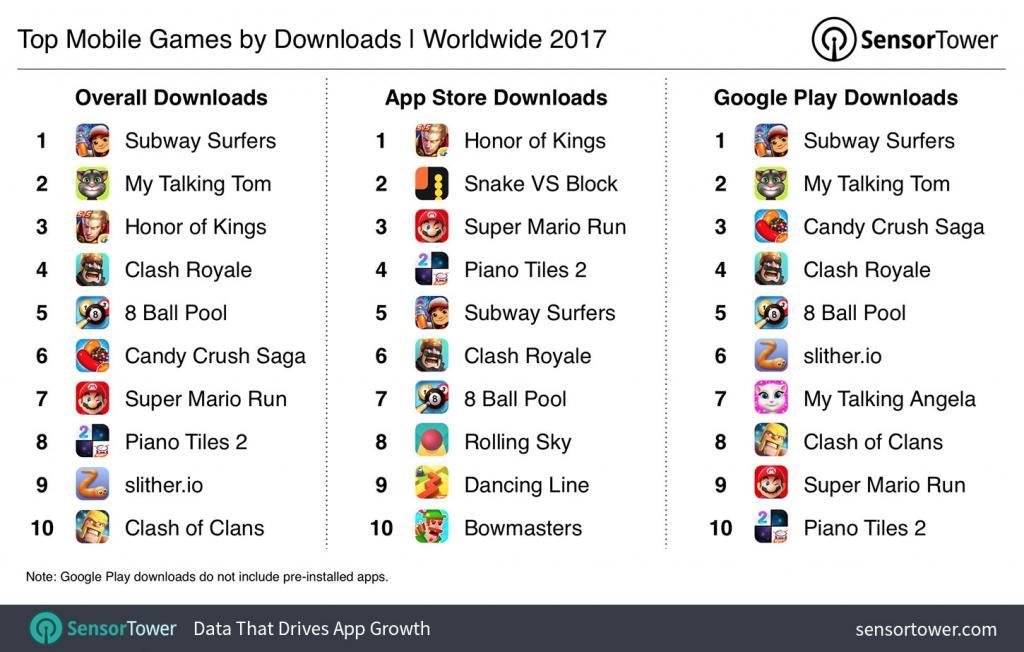 migliori app a pagamento 2017 - giochi per download