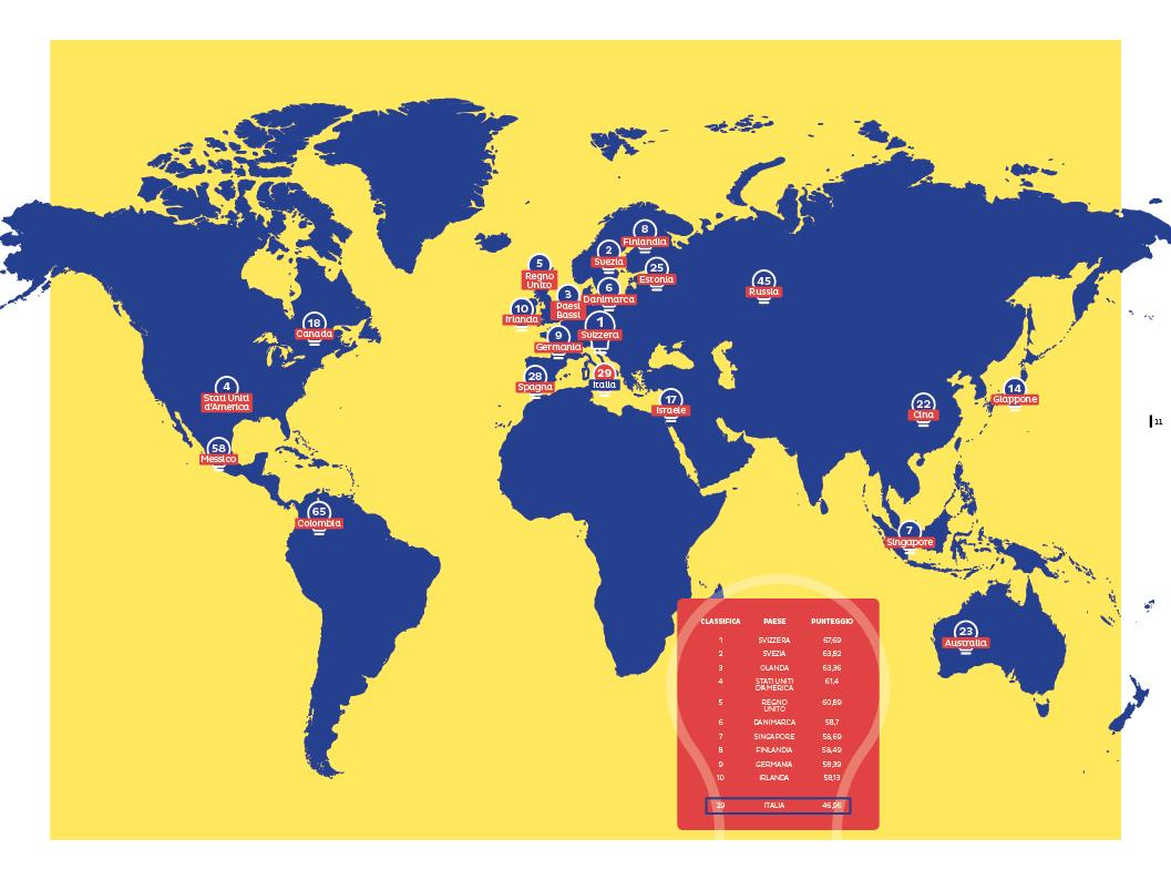 I Paesi più innovativi al mondo: Italia 29esima
