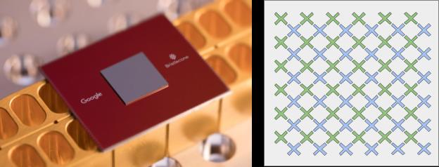 Computer quantistico Google chip Bristlecone