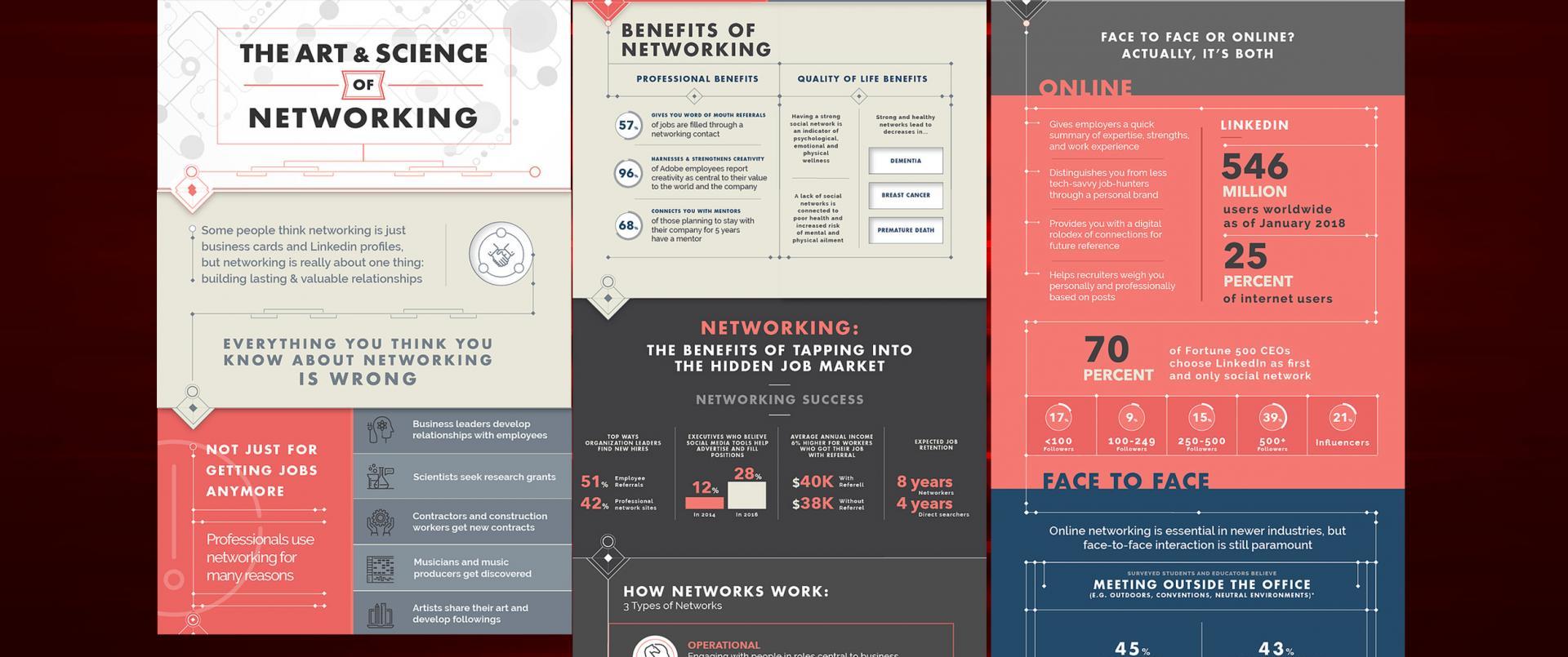 Come fare networking al meglio – infografica