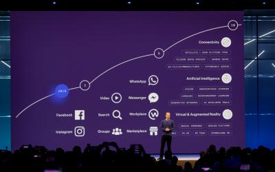 Facebook spiega (per la prima volta) le regole di Facebook