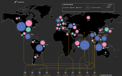 Social media ranking – infografica diffusione dei  social