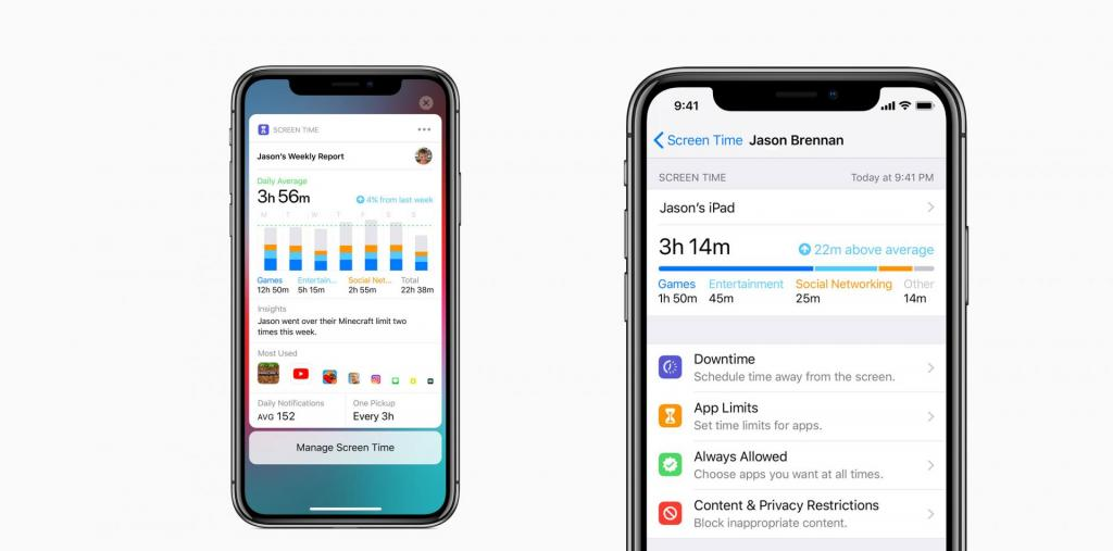 5 motivi per installare ios 12 - screen time