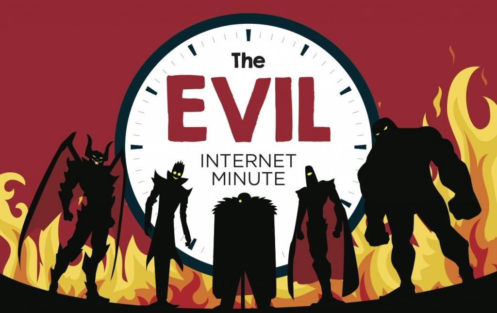 Cybercrime in un minuto