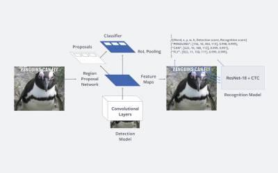 Facebook vuole identificare meme offensivi, con l'AI