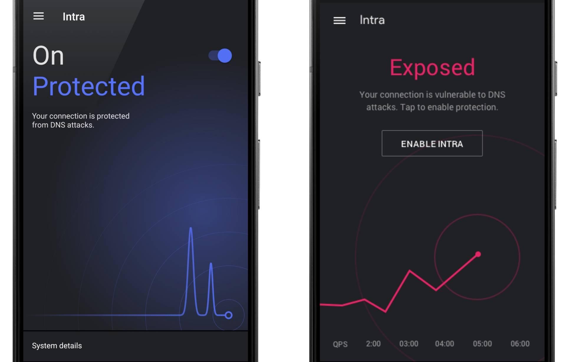 Google Jigsaw presenta Intra, l'app per evitare la censura