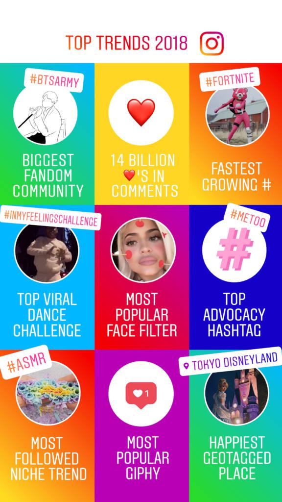instagram trend del 2018