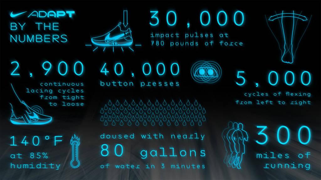 Scarpe autoallaccianti Nike Adapt BB