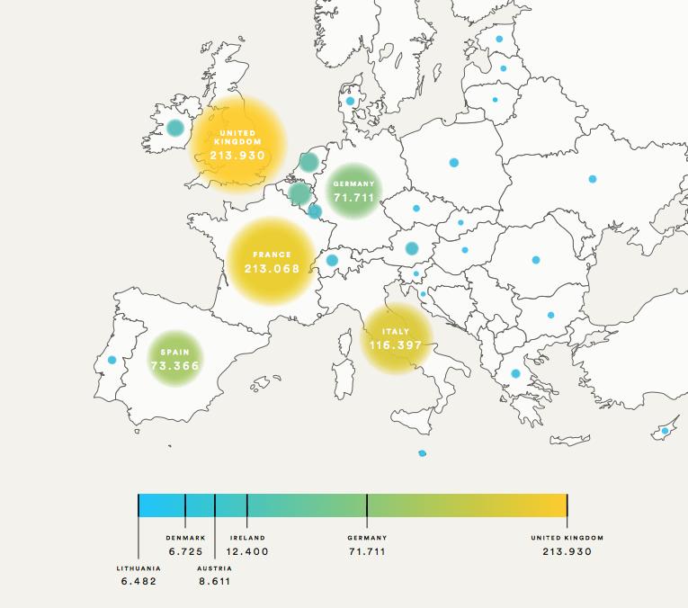 Parola innovazione nazioni più attive Regno Unito Francia e Italia