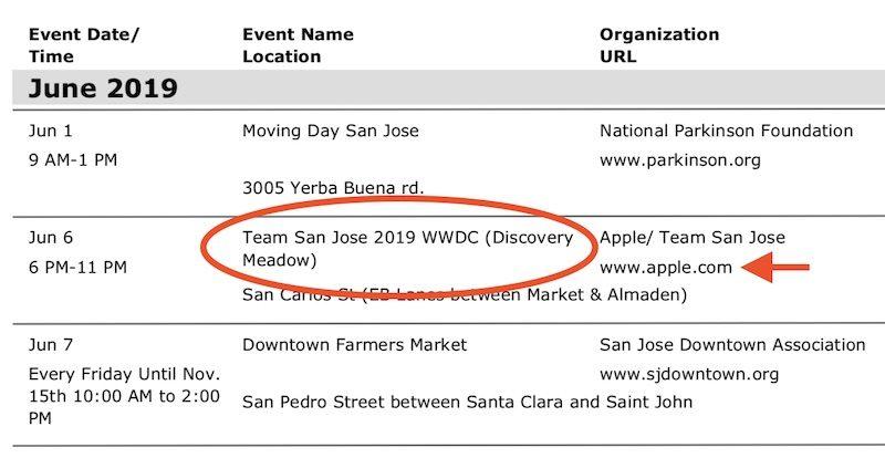 Apple wwdc 2019 date
