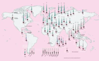 Indice mondiale di competitività: Italia 31esima