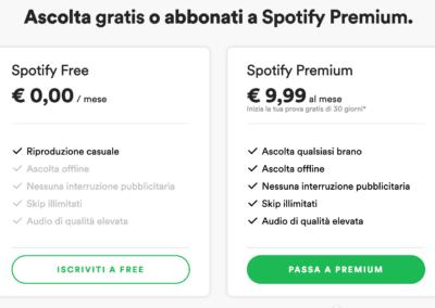 Apple Music VS Spotify: prezzi