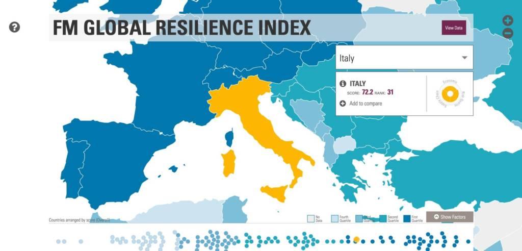Indice di Resilienza Italia