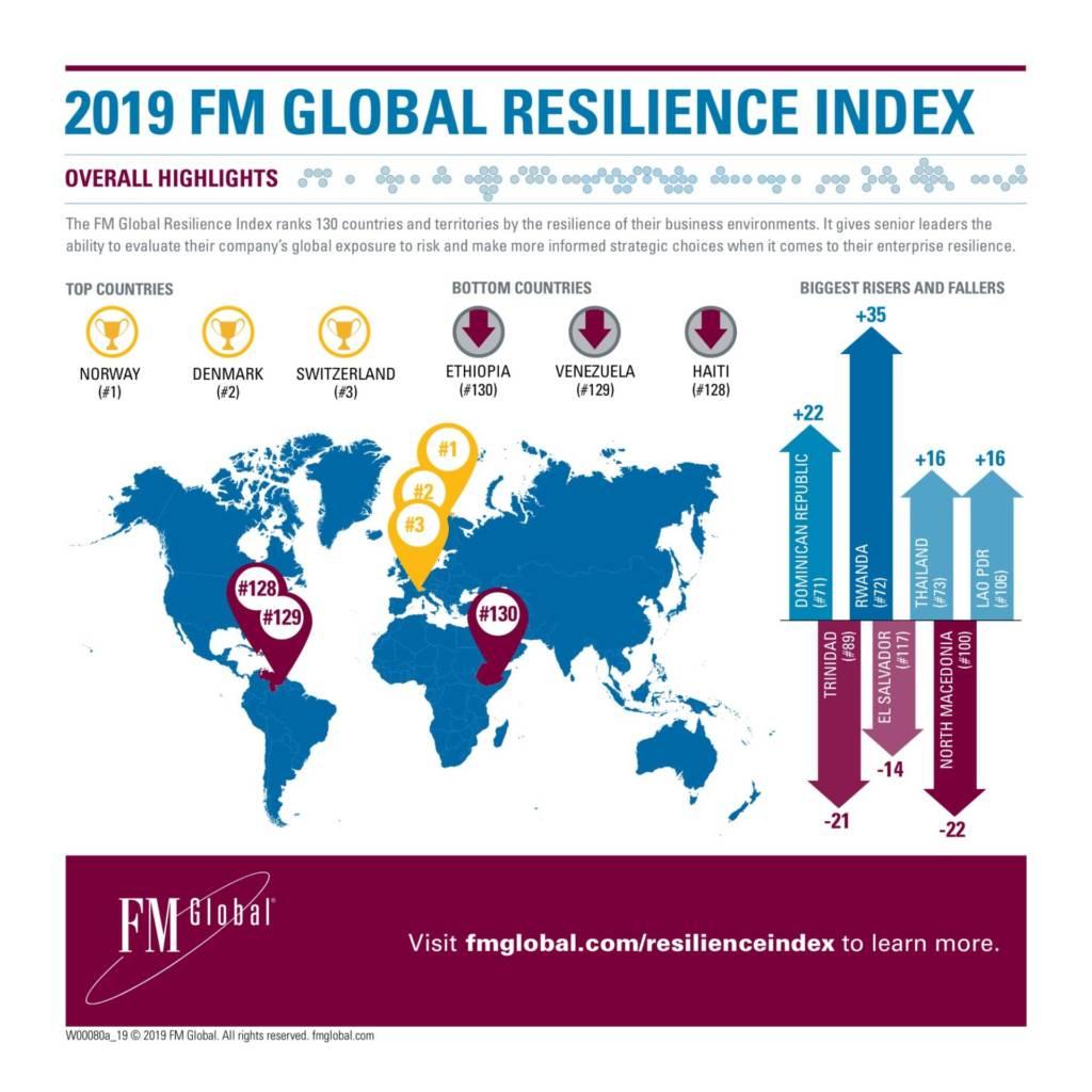 Indice-di-resilienza-nazioni