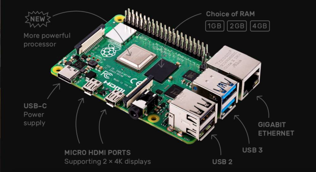 Raspberry Pi 4 caratteristiche