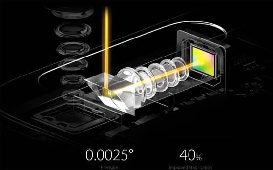 Funzionamento fotocamera periscopio