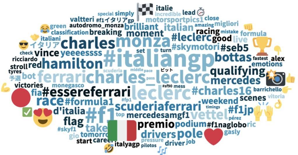 Ferarri vittoria Monza da Charles Leclerc