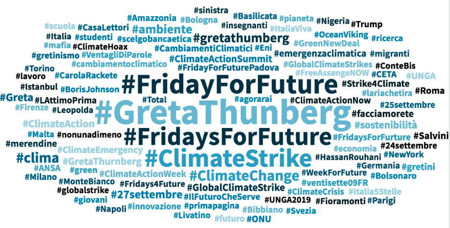 Fridays for Future - sciopero del clima