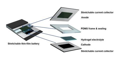 batteria elastica