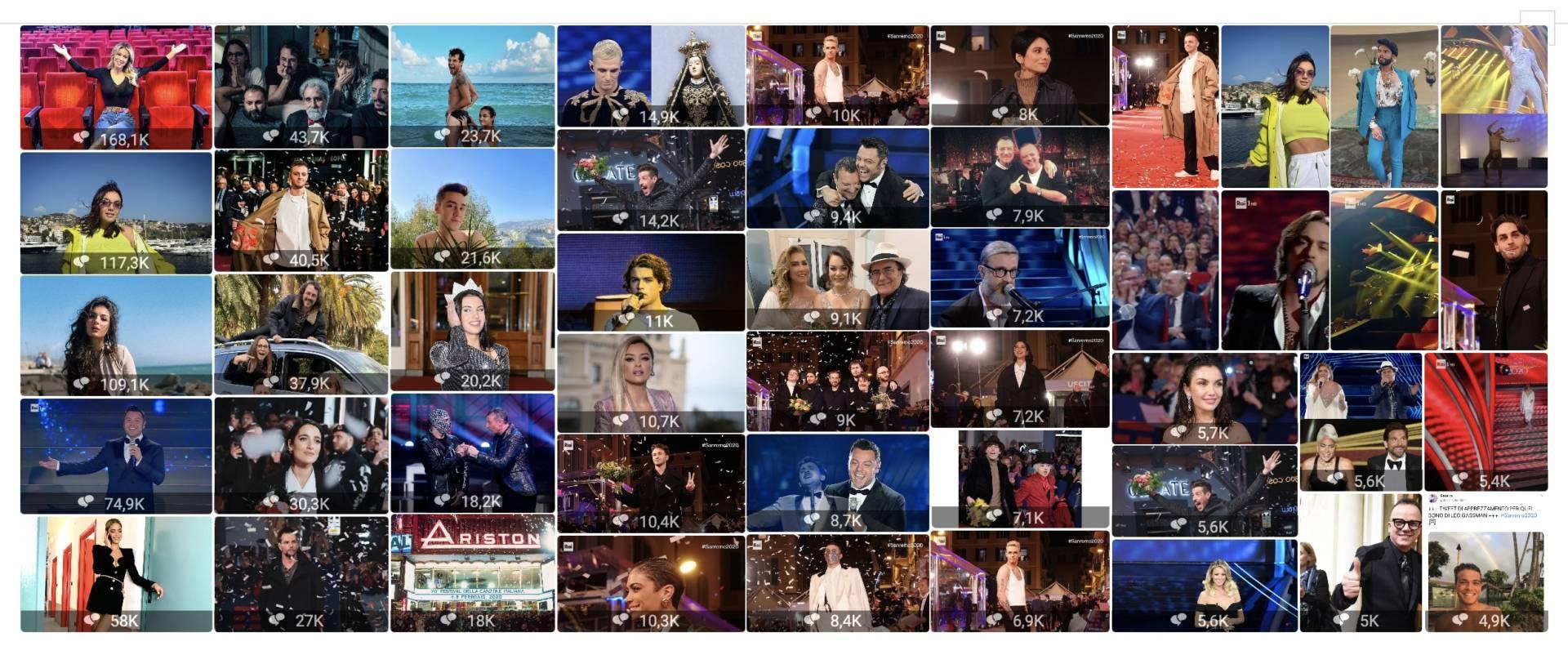 Sanremo 2020: i dati di ascolto sui social
