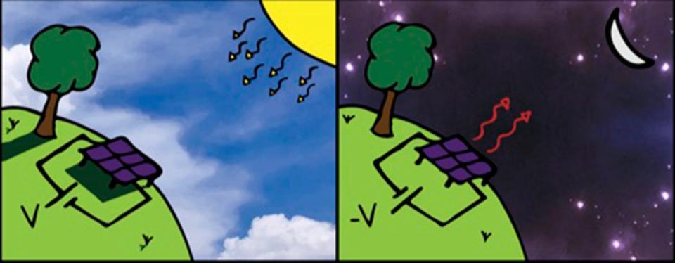 pannelli anti solari